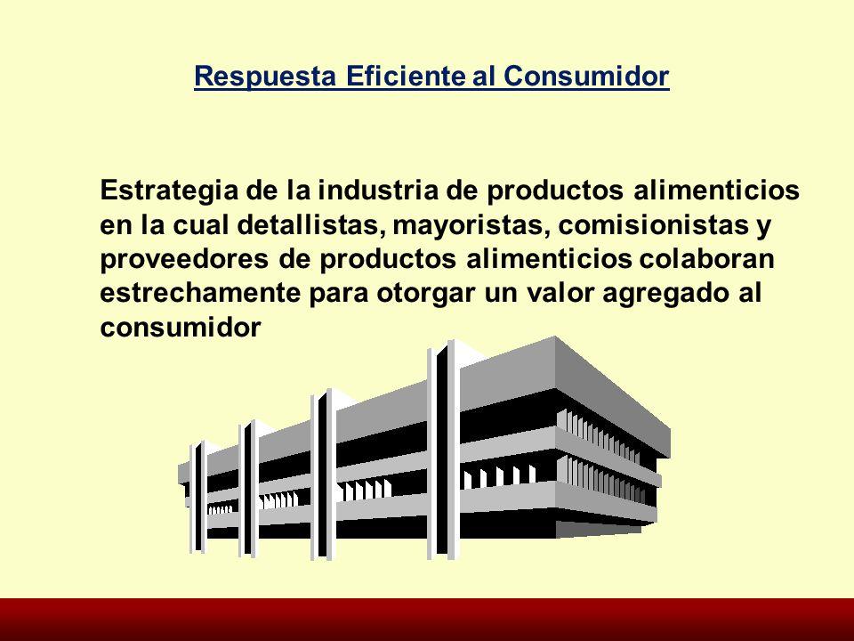 Respuesta Eficiente al Consumidor Estrategia de la industria de productos alimenticios en la cual detallistas, mayoristas, comisionistas y proveedores