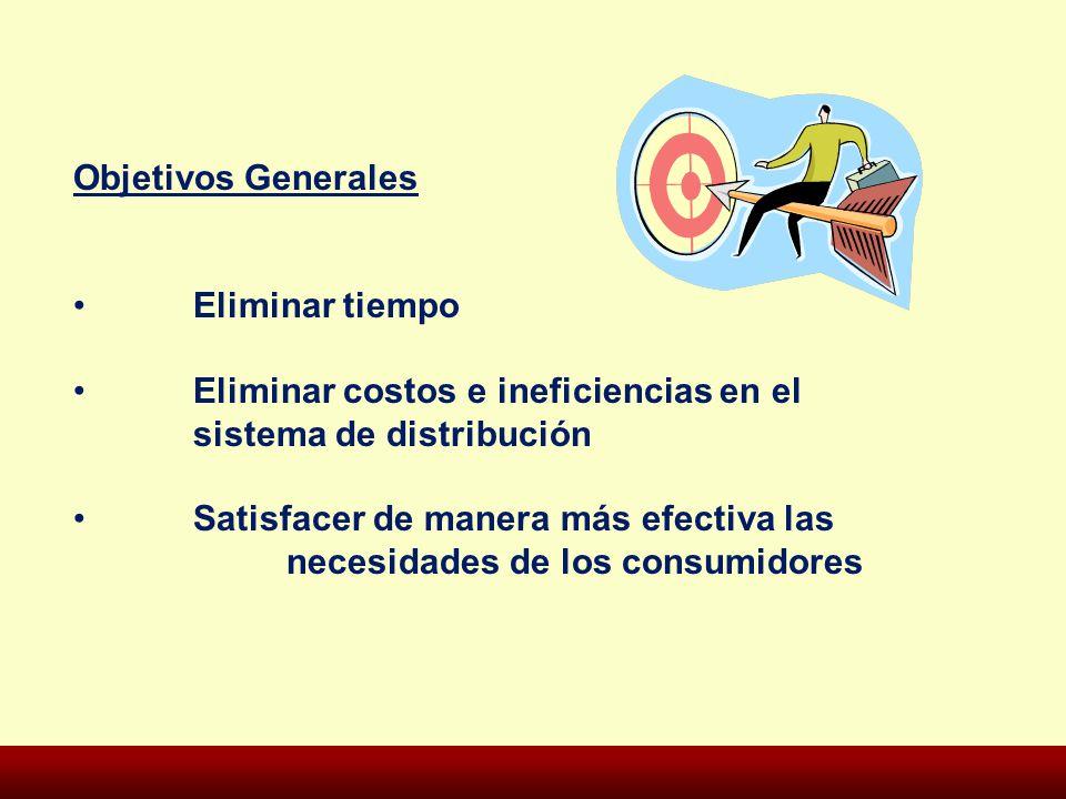 Objetivos Generales Eliminar tiempo Eliminar costos e ineficiencias en el sistema de distribución Satisfacer de manera más efectiva las necesidades de