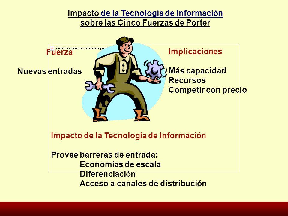 Impacto de la Tecnología de Información sobre las Cinco Fuerzas de Porter Fuerza Nuevas entradas Implicaciones Más capacidad Recursos Competir con pre