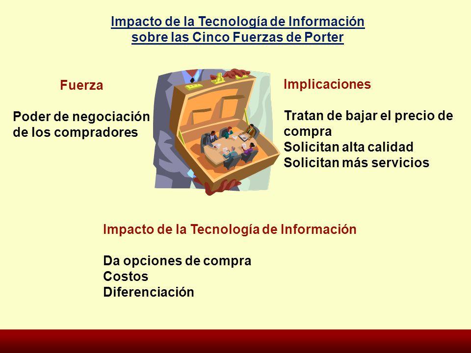 Fuerza Poder de negociación de los compradores Implicaciones Tratan de bajar el precio de compra Solicitan alta calidad Solicitan más servicios Impact