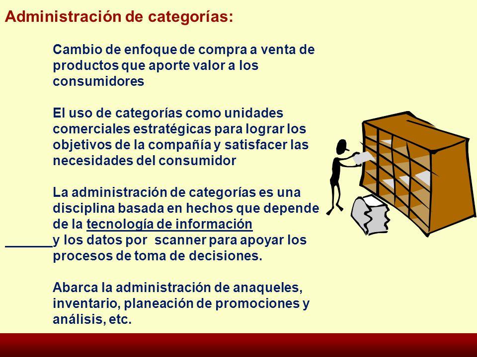 Administración de categorías: Cambio de enfoque de compra a venta de productos que aporte valor a los consumidores El uso de categorías como unidades
