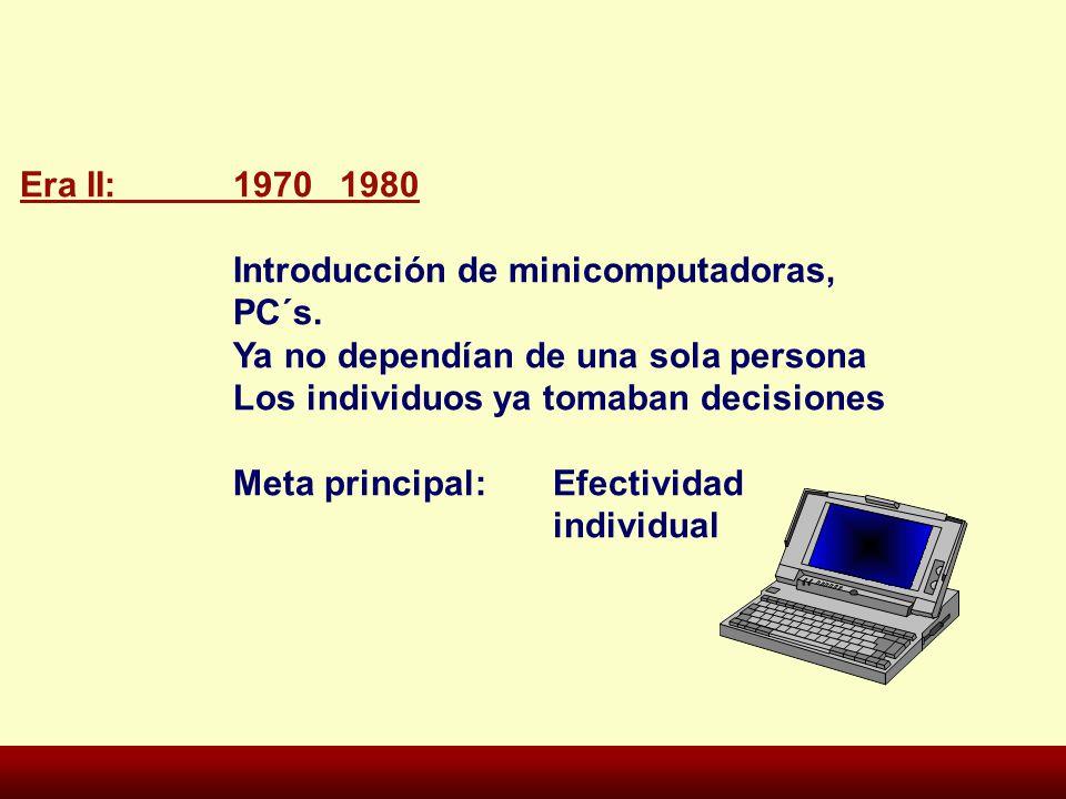 Era III:1990 Administración de sistemas de información Comunicación en red Toma de decisiones grupales Meta principal:Crear valor para clientes