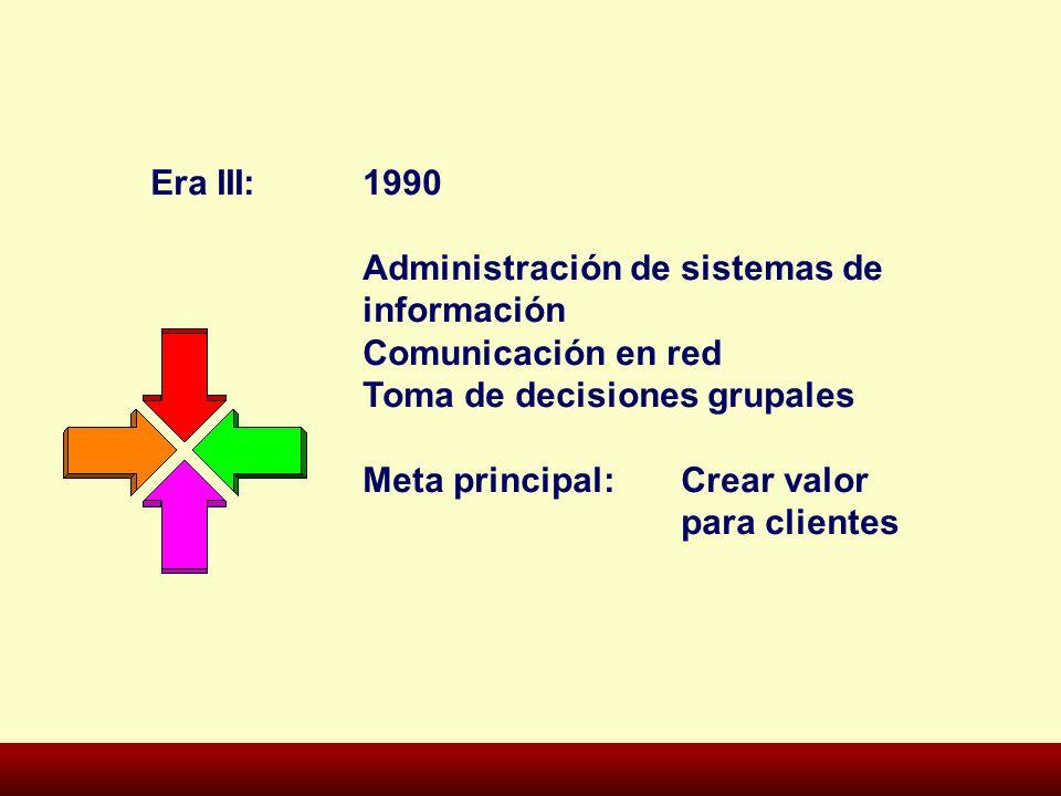 Impacto de la TI Impacto de la TI existente Impacto de las aplicaciones de TI en desarrollo vital importante vital Estratégico Bancos Aseguradoras Soporte Supermercados hace 15 años.