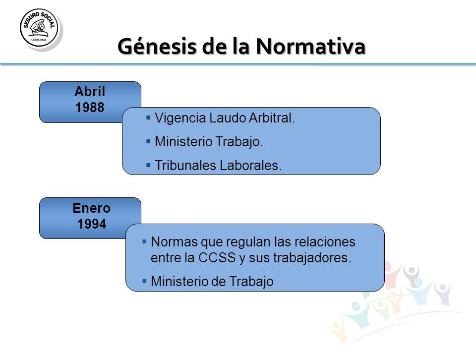Génesis de la Normativa Enero 1994  Normas que regulan las relaciones entre la CCSS y sus trabajadores.