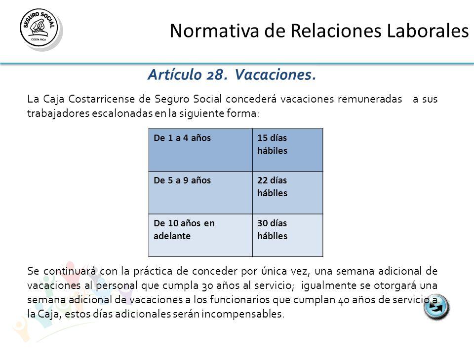 Normativa de Relaciones Laborales Artículo 28. Vacaciones.