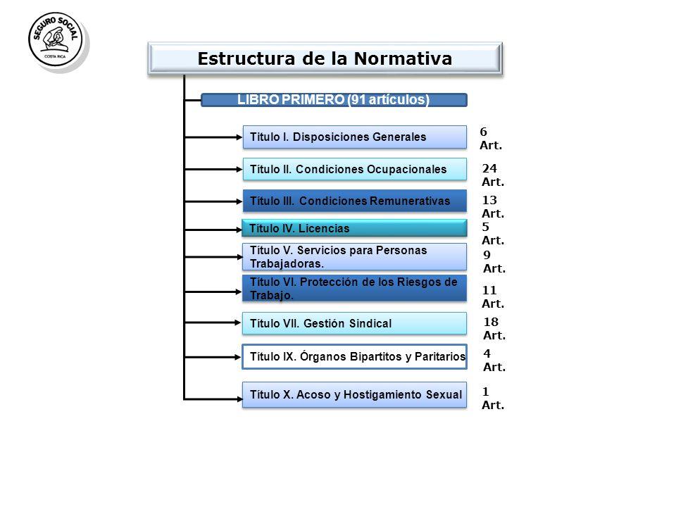 Titulo I. Disposiciones Generales Título II. Condiciones Ocupacionales Título VI.