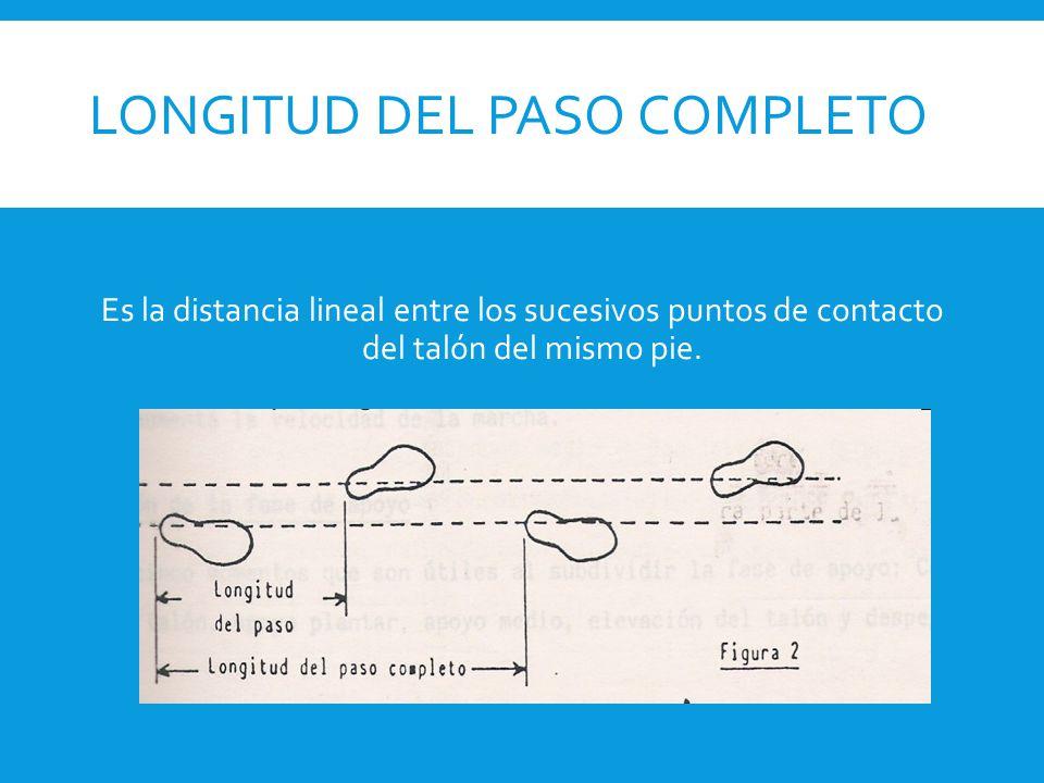 LONGITUD DEL PASO COMPLETO Es la distancia lineal entre los sucesivos puntos de contacto del talón del mismo pie.