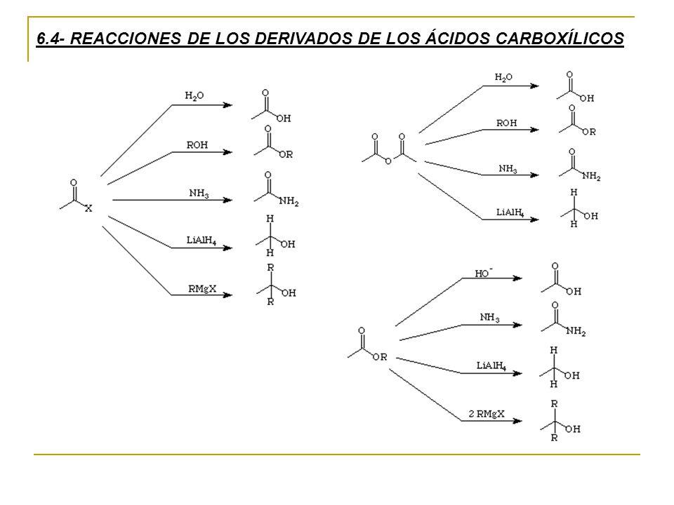 Derivados de Los Acidos Carboxilicos Ejemplos de Los ácidos Carboxílicos