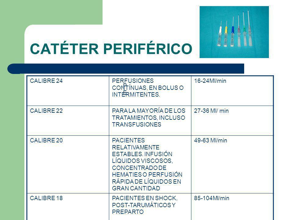 CATÉTER PERIFÉRICO CALIBRE 24PERFUSIONES CONTÍNUAS, EN BOLUS O INTERMITENTES.