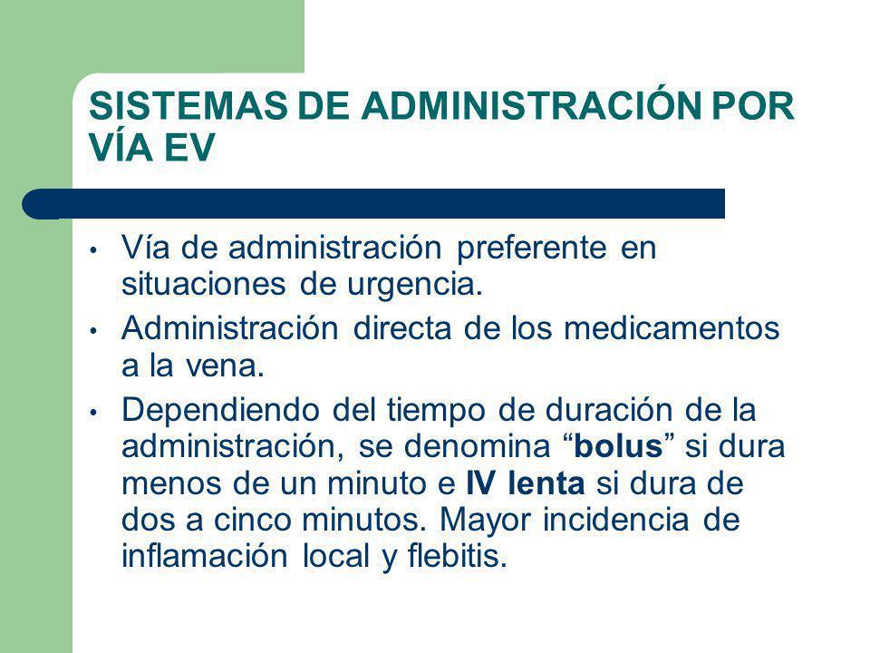 SISTEMAS DE ADMINISTRACIÓN POR VÍA EV Vía de administración preferente en situaciones de urgencia.