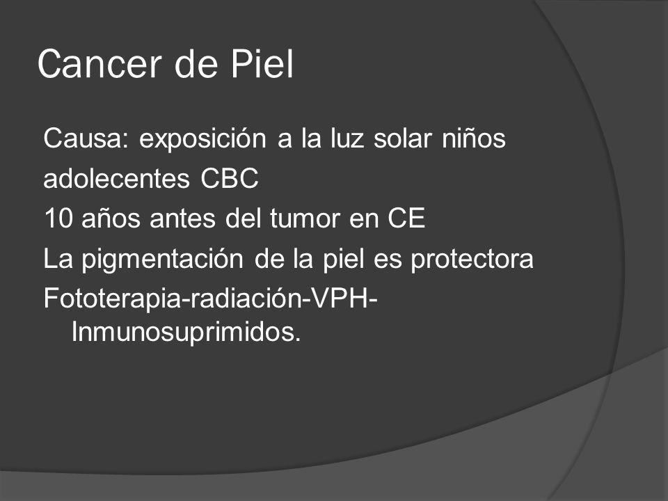 Cancer de Piel Causa: exposición a la luz solar niños adolecentes CBC 10 años antes del tumor en CE La pigmentación de la piel es protectora Fototerapia-radiación-VPH- Inmunosuprimidos.