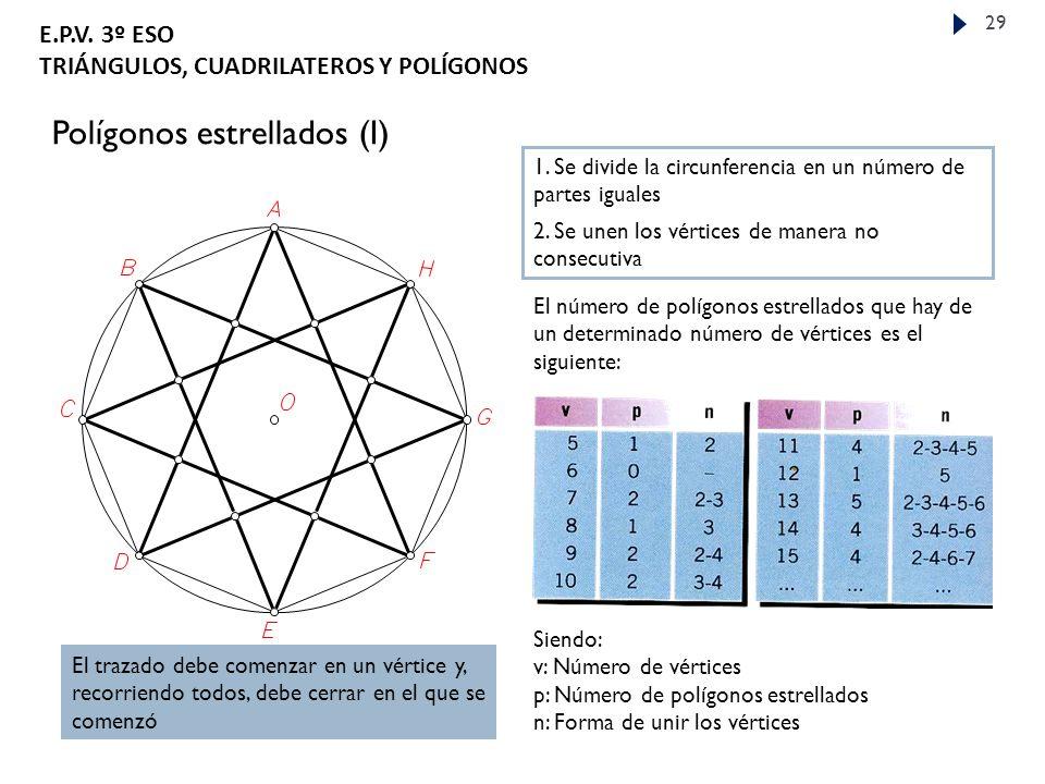 E.P.V.3º ESO TRIÁNGULOS, CUADRILATEROS Y POLÍGONOS 29 Polígonos estrellados (I) 1.