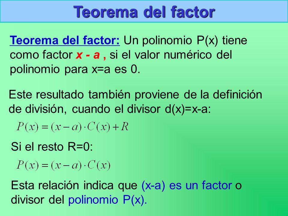 Teorema del factor Teorema del factor: Un polinomio P(x) tiene como factor x - a, si el valor numérico del polinomio para x=a es 0.