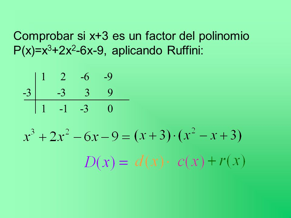 Comprobar si x+3 es un factor del polinomio P(x)=x 3 +2x 2 -6x-9, aplicando Ruffini: 1 2 -6 -9 -3 1 -3 3 -3 9 0