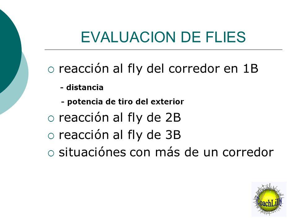 EVALUACION DE FLIES  reacción al fly del corredor en 1B - distancia - potencia de tiro del exterior  reacción al fly de 2B  reacción al fly de 3B  situaciónes con más de un corredor