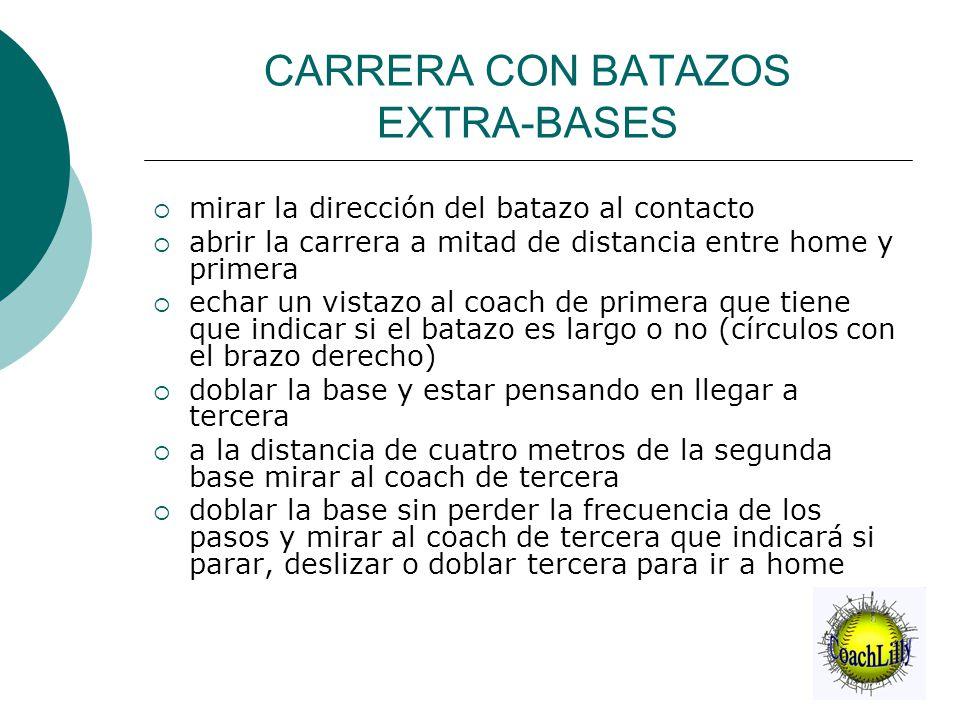 CARRERA CON BATAZOS EXTRA-BASES  mirar la dirección del batazo al contacto  abrir la carrera a mitad de distancia entre home y primera  echar un vi