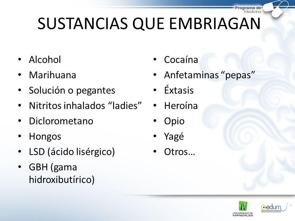 "SUSTANCIAS QUE EMBRIAGAN Alcohol Marihuana Solución o pegantes Nitritos inhalados ""ladies"" Diclorometano Hongos LSD (ácido lisérgico) GBH (gama hidrox"