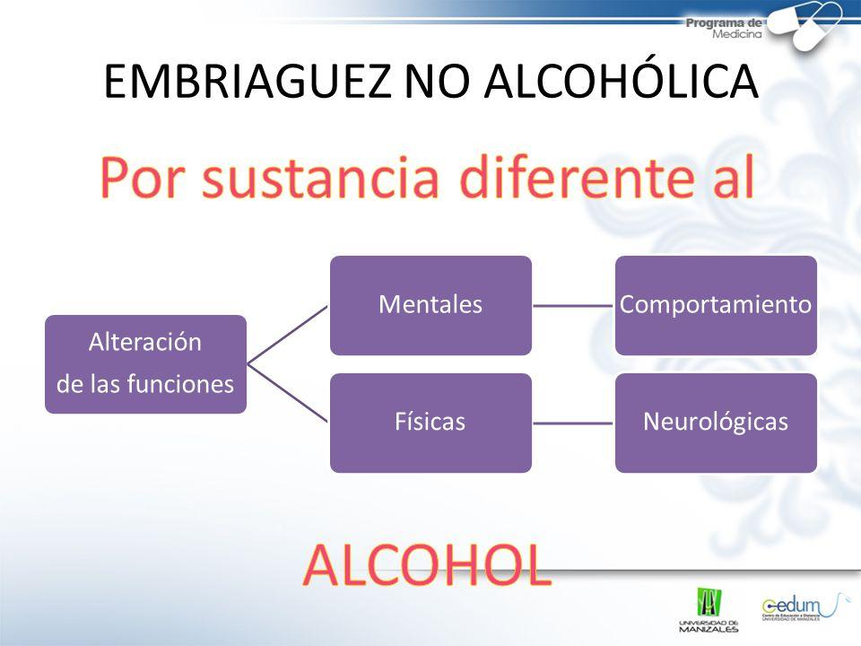 SÍNTOMAS Y SIGNOS El diagnóstico forense de embriaguez alcohólica de primer grado se configura con la presencia de, por lo menos: Nistagmus postrotacional discreto, Incordinación motora leve (dismetría) y aliento alcohólico, analizados dentro del contexto de cada caso específico.