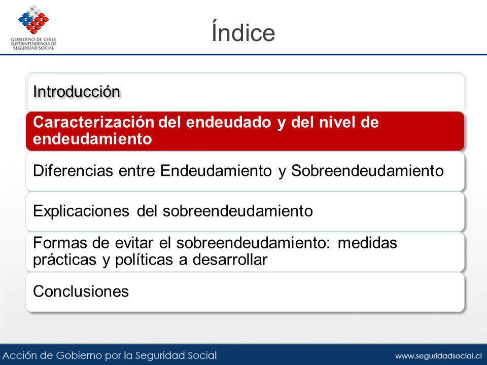 endeudamiento de los chilenos: