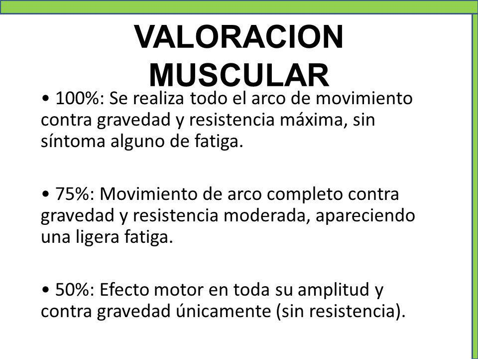 VALORACION MUSCULAR 100%: Se realiza todo el arco de movimiento contra gravedad y resistencia máxima, sin síntoma alguno de fatiga. 75%: Movimiento de