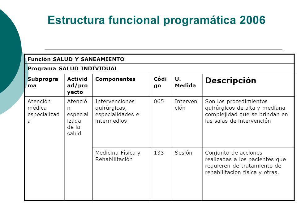 Las Actividades De La Dgsp Y Estructura Funcional