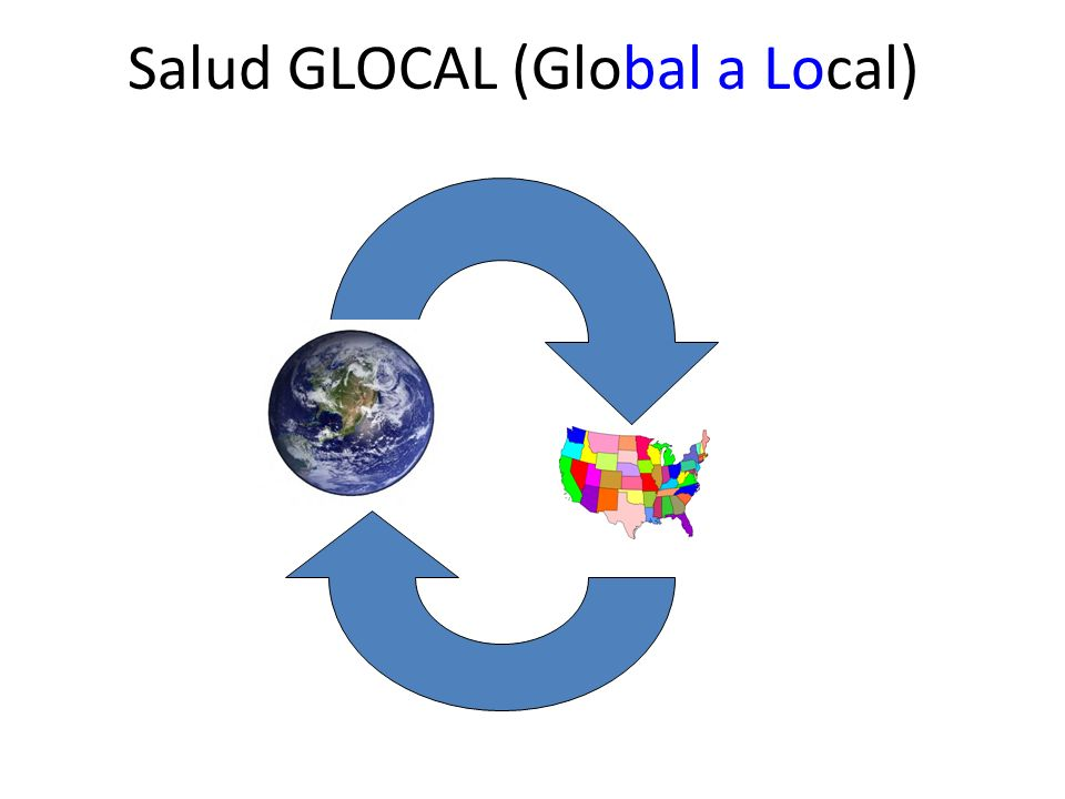 Salud GLOCAL (Global a Local)