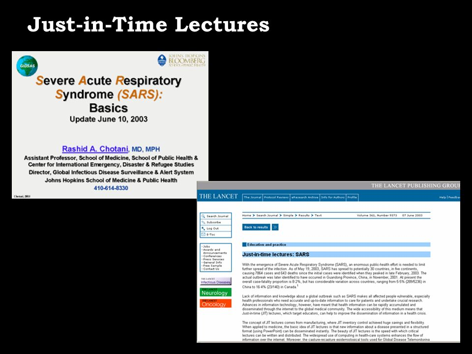 Just-in-Time Lectures
