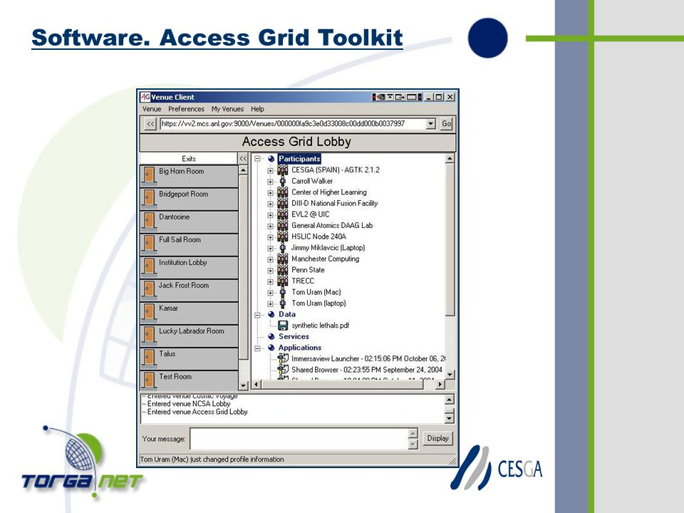 Software. Access Grid Toolkit
