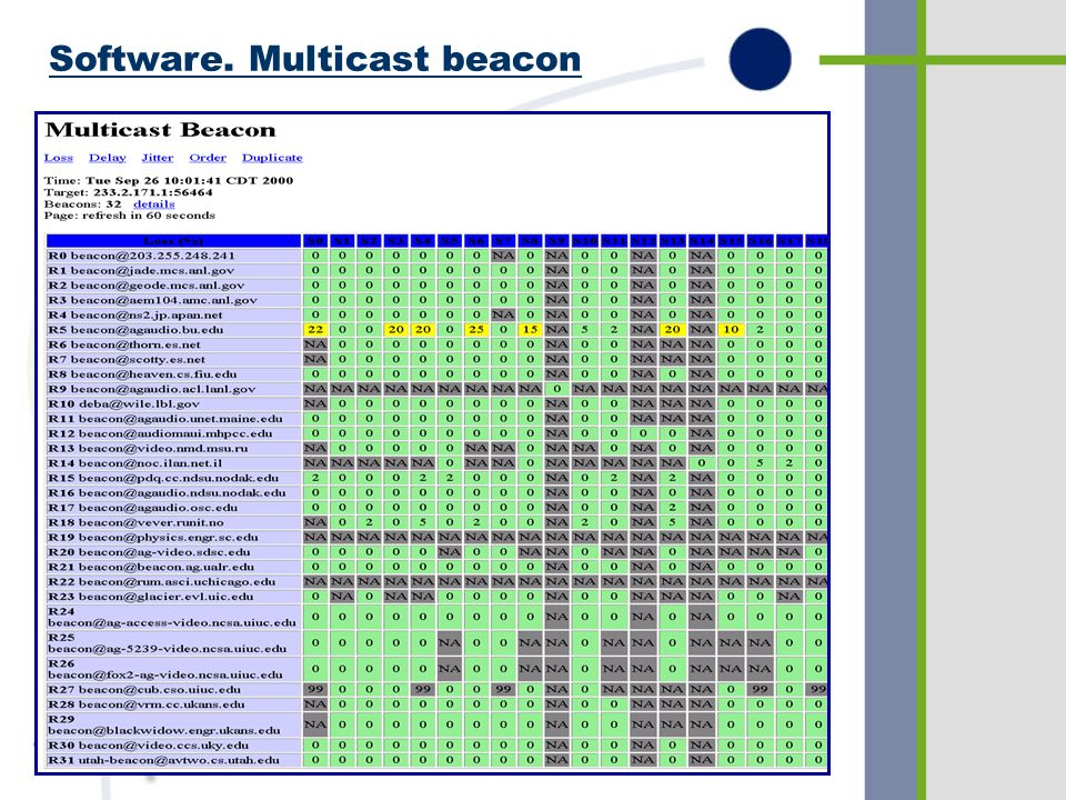 Software. Multicast beacon