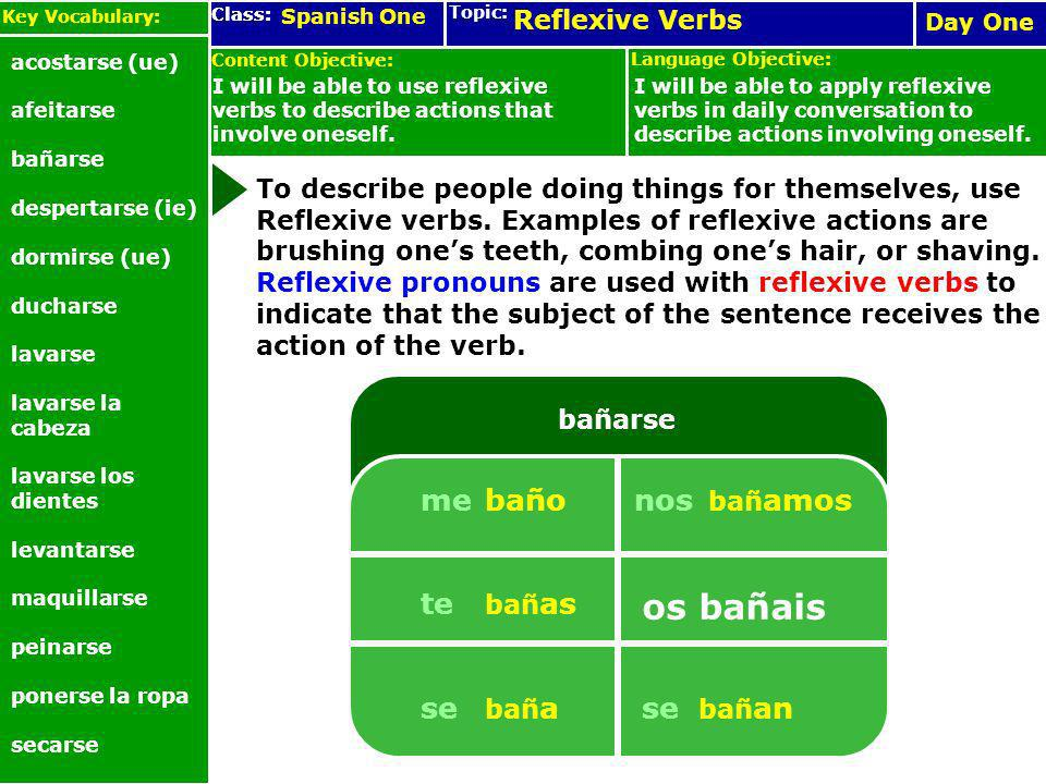 Spanish One Language Objective: Topic: Class: Content Objective: Day one Language Objective: Topic: Class: Content Objective: Day One Reflexive Verbs I will be able to use reflexive verbs to describe actions that involve oneself.