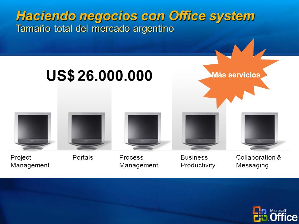 Project Management Process Management Business Productivity Collaboration & Messaging Portals US$ Haciendo negocios con Office system Tamaño total del mercado argentino Más servicios