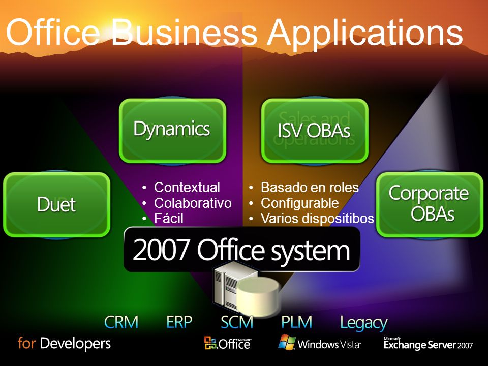 Contextual Colaborativo Fácil Basado en roles Configurable Varios dispositibos Office Business Applications