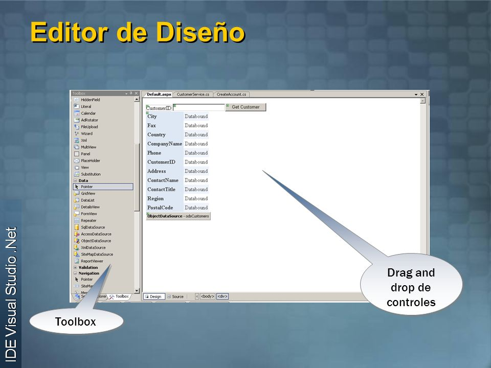 Editor de Diseño ToolboxToolbox Drag and drop de controles IDE Visual Studio.Net