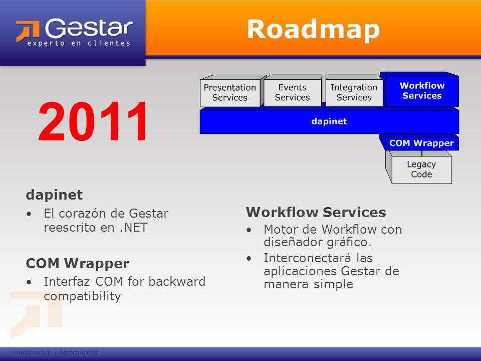Roadmap dapinet El corazón de Gestar reescrito en.NET COM Wrapper Interfaz COM for backward compatibility 2011 Workflow Services Motor de Workflow con diseñador gráfico.