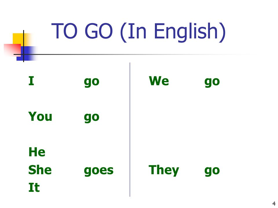 3 Por ejemplo: In English we say: I go to the park.