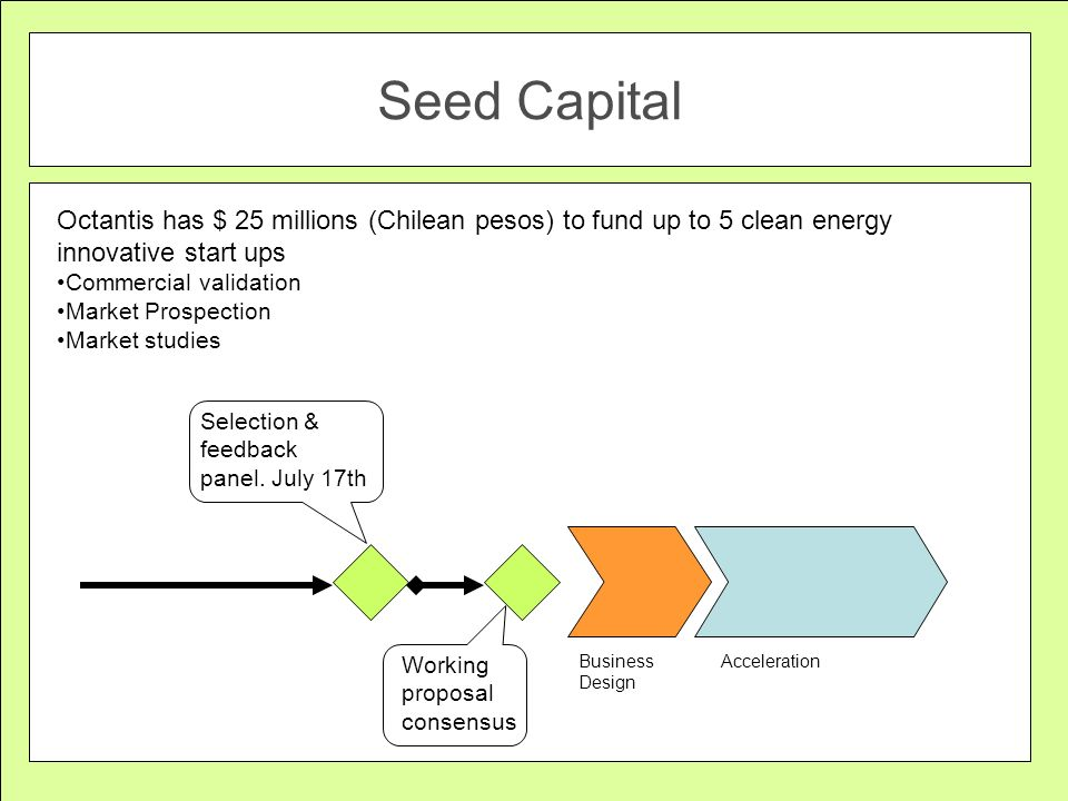 Seed Capital Octantis has $ 25 millions (Chilean pesos) to fund up to 5 clean energy innovative start ups Commercial validation Market Prospection Market studies Selection & feedback panel.