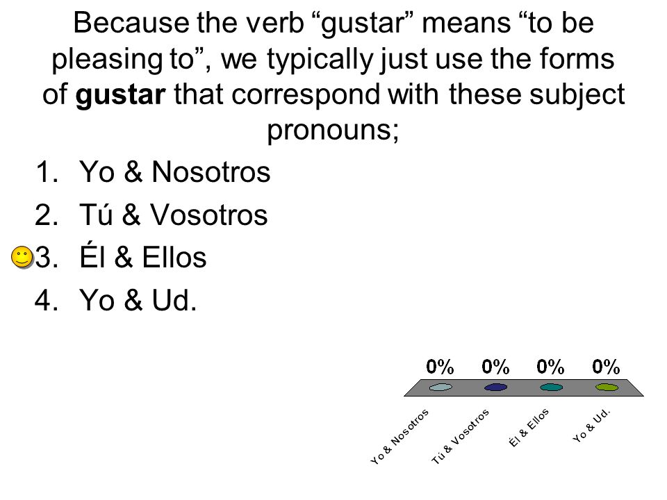 Because the verb gustar means to be pleasing to, we typically just use the forms of gustar that correspond with these subject pronouns; 1.Yo & Nosotros 2.Tú & Vosotros 3.Él & Ellos 4.Yo & Ud.