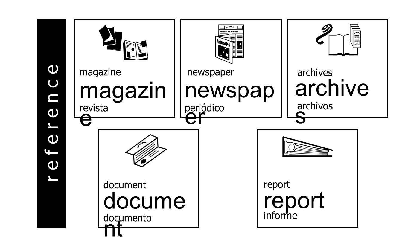 r e f e r e n c e magazine revista newspaper periódico archivos archives report informe documento document report