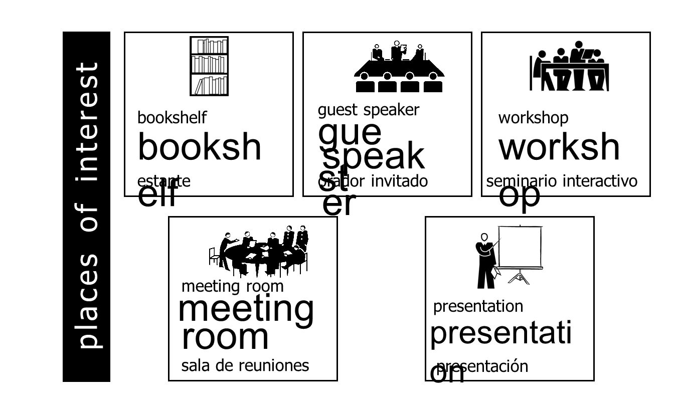 p l a c e s o f i n t e r e s t workshop seminario interactivo presentation presentación guest speaker orador invitado presentati on gue st speak er meeting room sala de reuniones meeting room bookshelf estante