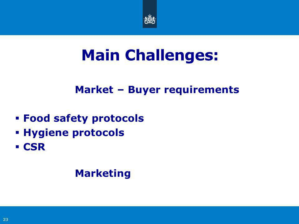 23 Market – Buyer requirements Food safety protocols Hygiene protocols CSR Marketing Main Challenges:
