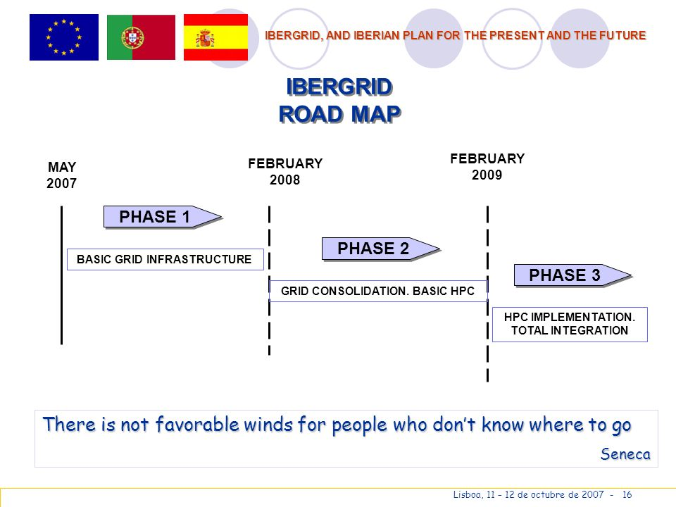 IBERGRID, AND IBERIAN PLAN FOR THE PRESENT AND THE FUTURE Lisboa, 11 – 12 de octubre de 2007 - 16 IBERGRID ROAD MAP There is not favorable winds for people who dont know where to go Seneca MAY 2007 FEBRUARY 2008 FEBRUARY 2009 BASIC GRID INFRASTRUCTURE GRID CONSOLIDATION.