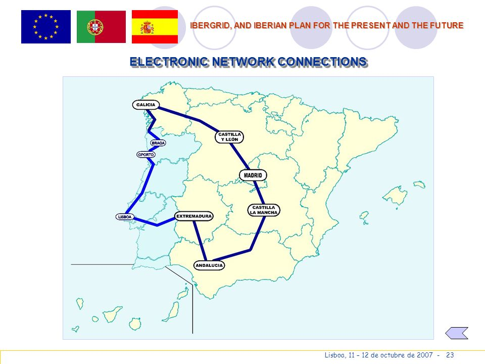IBERGRID, AND IBERIAN PLAN FOR THE PRESENT AND THE FUTURE Lisboa, 11 – 12 de octubre de 2007 - 23 ELECTRONIC NETWORK CONNECTIONS
