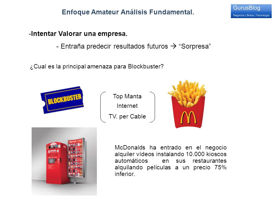 Enfoque Amateur Análisis Fundamental. -Intentar Valorar una empresa.