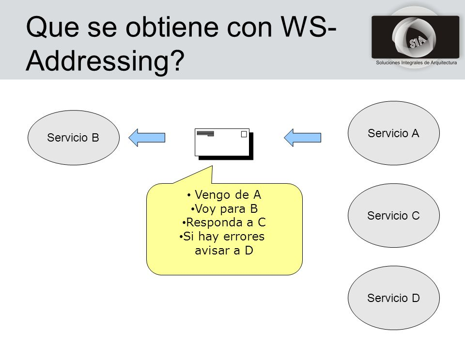 Que se obtiene con WS- Addressing.
