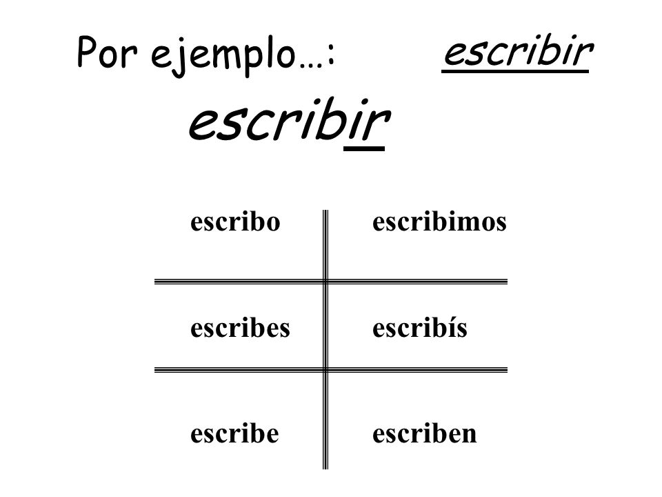 To form the present tense of IR VERBS: STEM + Verb ending -o -es -e -imos -ís -en