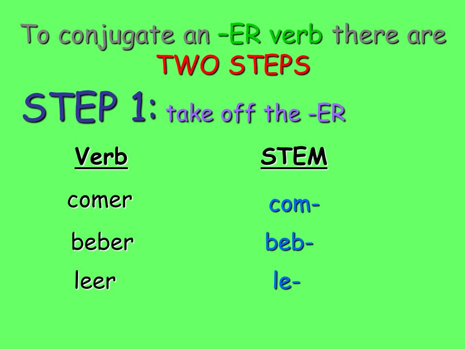 To conjugate an –ER verb there are TWO STEPS STEP 1: take off the -ER VerbSTEM comer com- beberbeb- leer leerle-