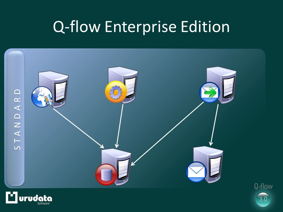 Q-flow Enterprise Edition STANDARD