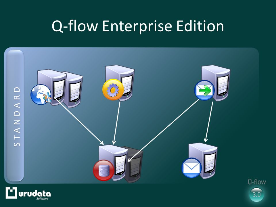 Q-flow Enterprise Edition