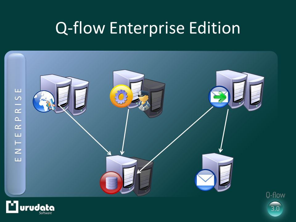 ENTERPRISE Q-flow Enterprise Edition