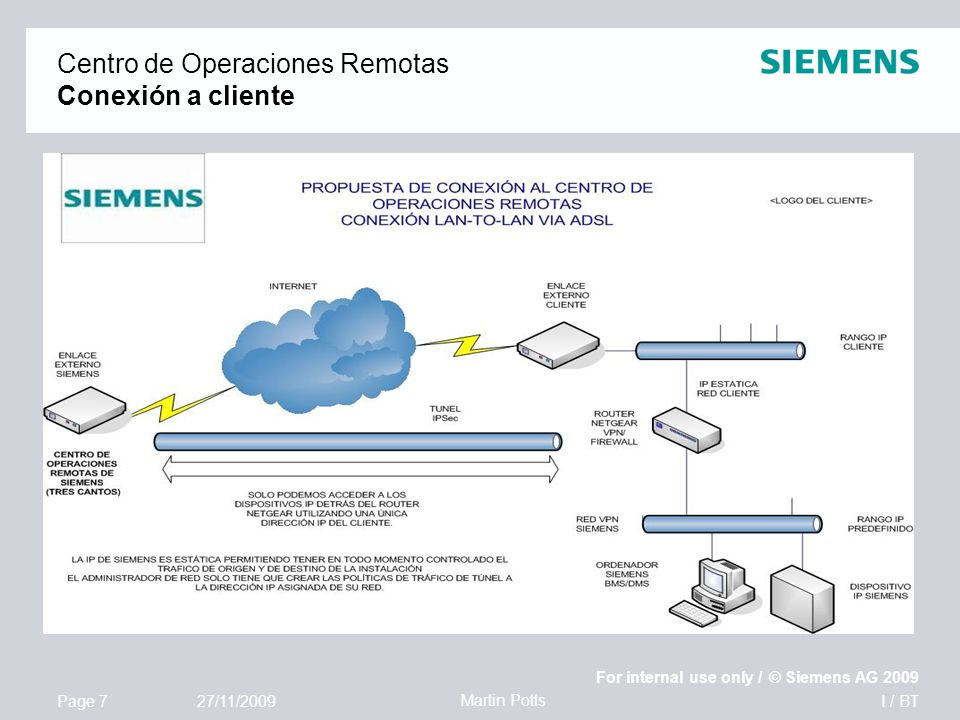 I / BT For internal use only / © Siemens AG 2009 Page 7 Martin Potts 27/11/2009 Centro de Operaciones Remotas Conexión a cliente